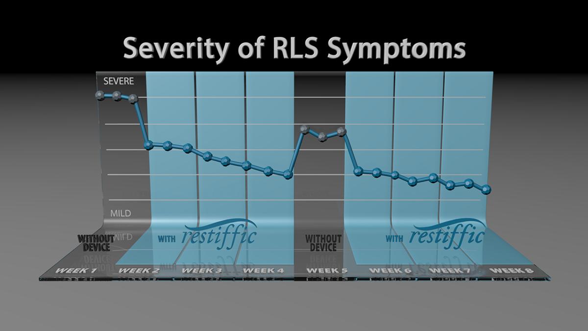 Restless Leg Syndrome   Alaska Vein Clinic